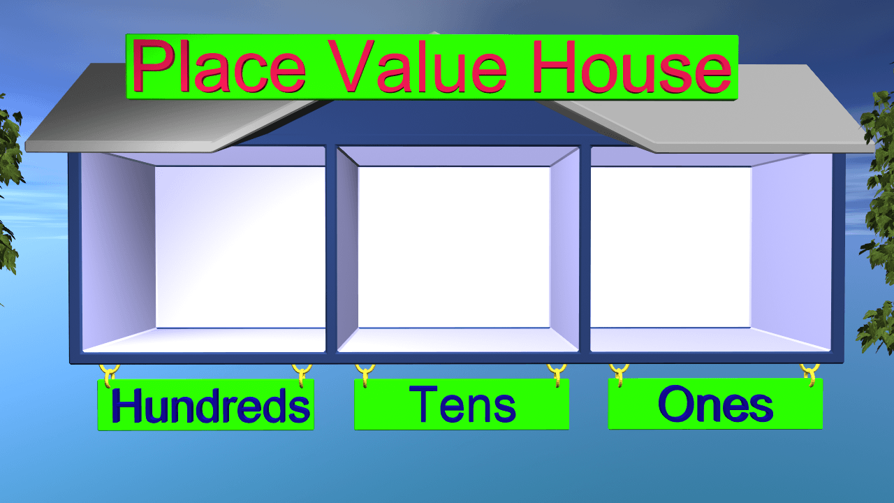 Place Value Lesson for Kids Teaches concept of Place Value. Come see ...