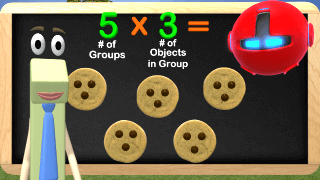 Multiplication Video 3rd Grade
