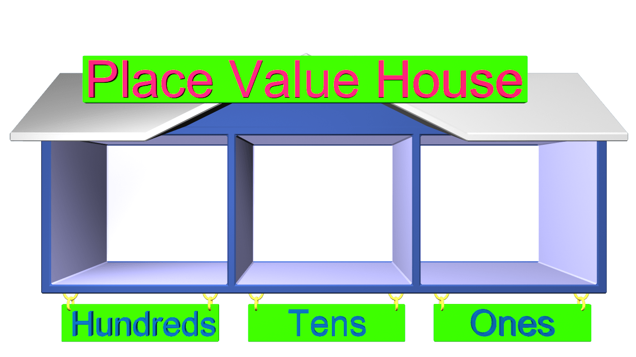 Place Value House to Teach Children about Place Values and Digits