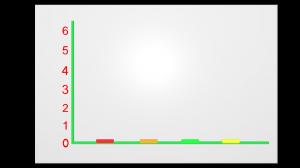 Bar Graph Worksheet