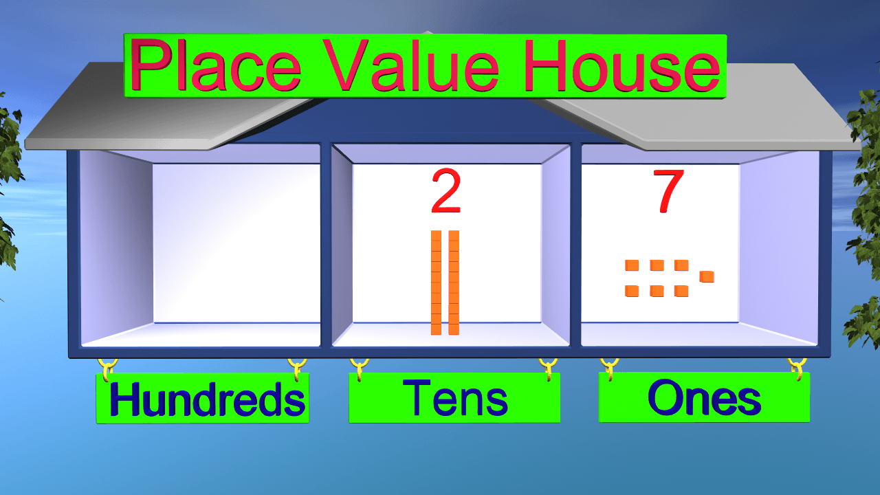 Worksheet Place Value For Kids 2nd grade math and other videos to teach the basic concepts free place value house
