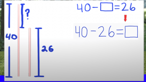 Word Problem with Length
